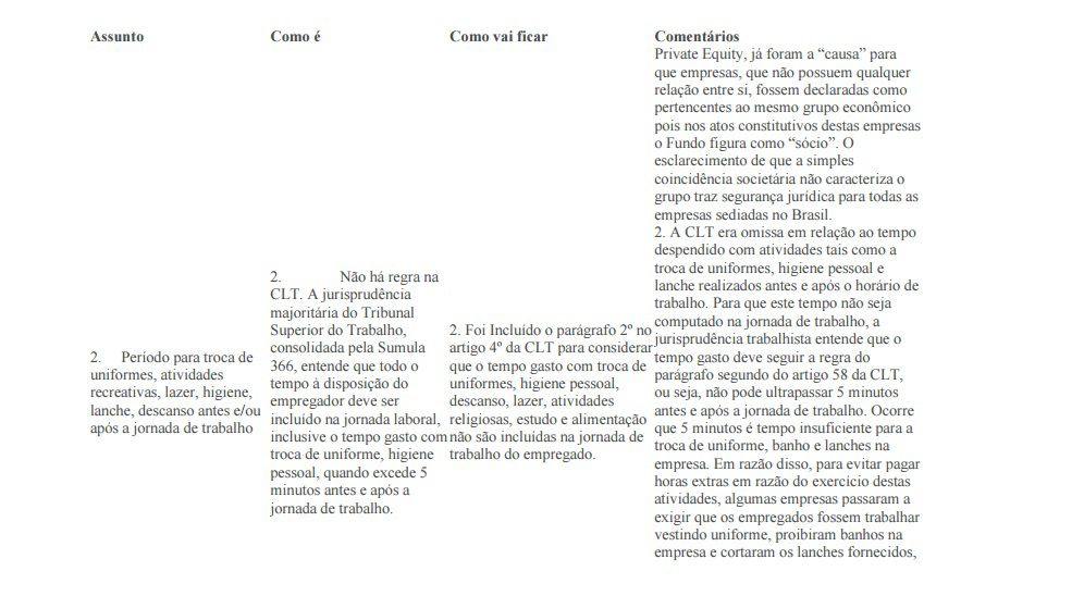 Artigo 3