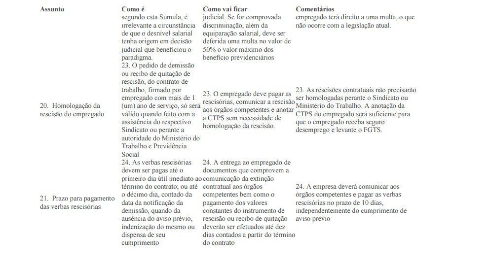 artigo 14