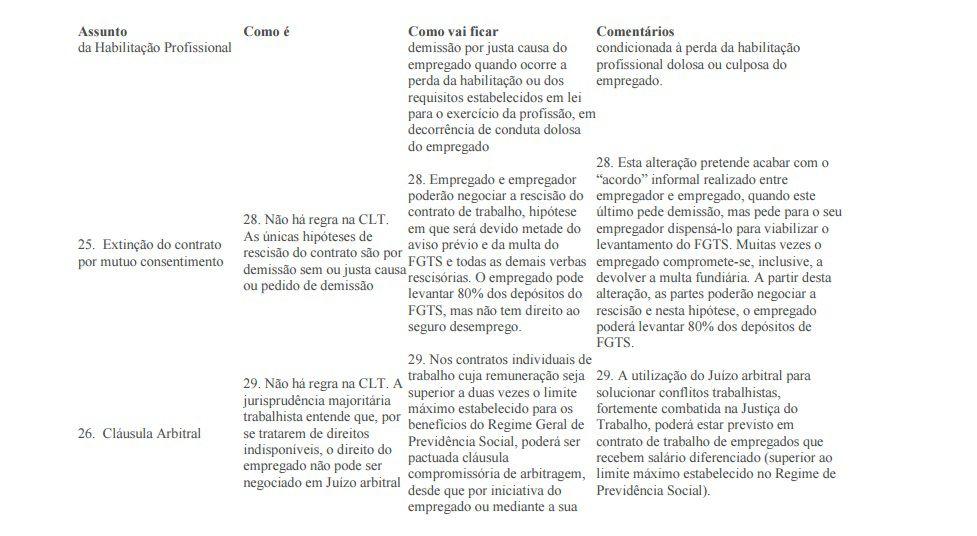 artigo 16
