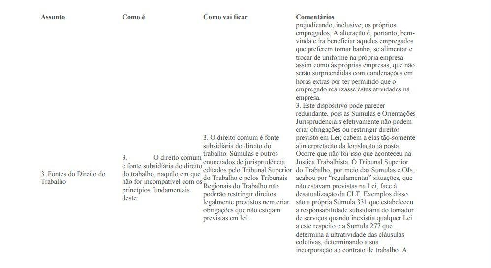 artigo 4