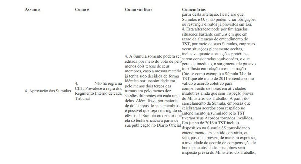 artigo 5