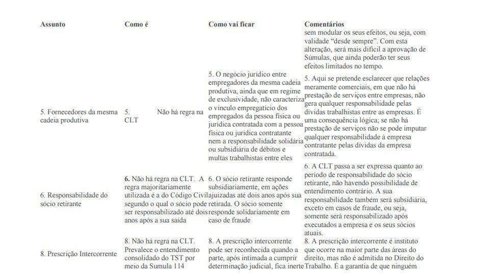 artigo 6
