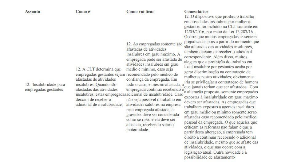 artigo 9